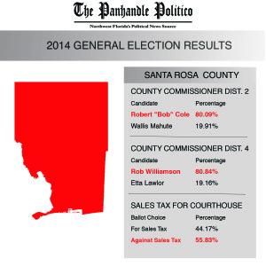 santa rosa county 2014 election