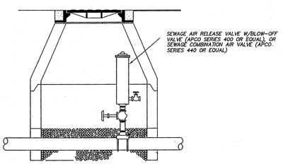 FA3294-410w-Sewage-Air-Valve-Detail-Drawing-No-21